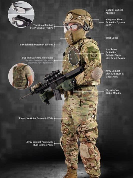 El soldado del futuro